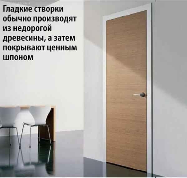 Гладкие створки дверей