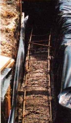 Фундаменты, возводимые в глинистых грунтах без опалубки