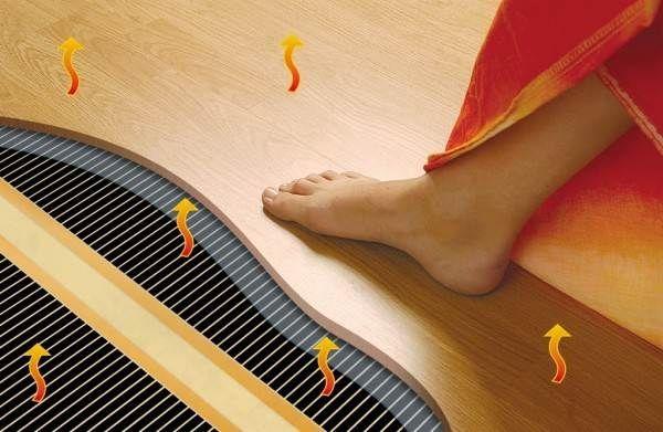 Как оборудовать теплый пол под ламинат в своей квартире