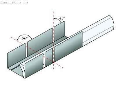 Как правильно закрепить плинтус потолочный из пенопласта на углы
