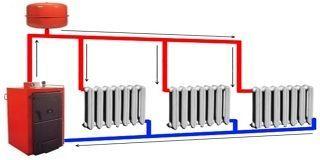 Какие виды водяных систем используются для отопления дома
