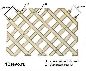 Схема набивной драни