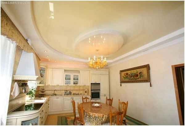 Овальные натяжные потолки для кухни