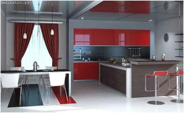 Натяжные потолки из глянцевой пленки для кухни