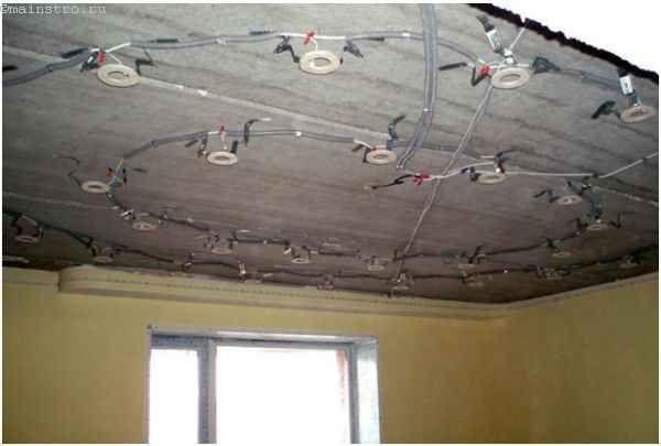 Натяжные потолки для кухни - подготовительные работы