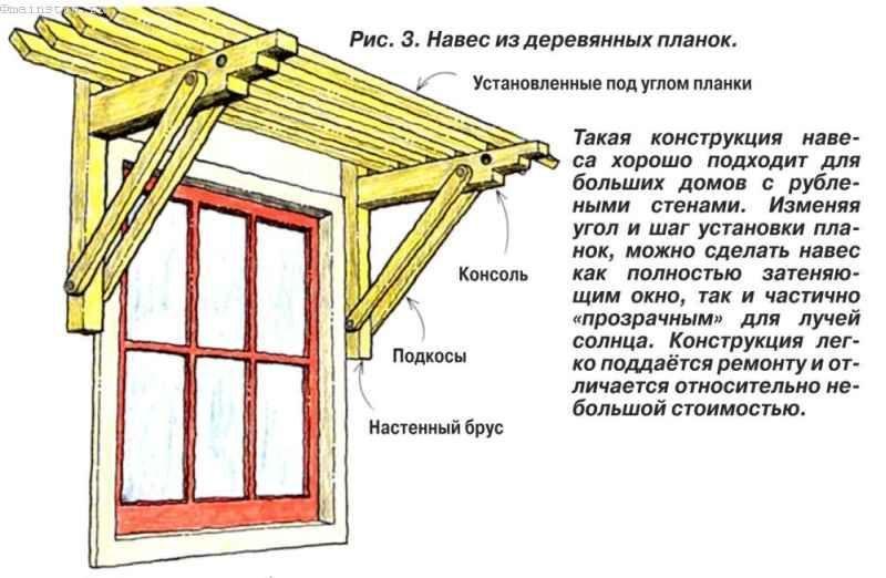 Навес из деревянных планок