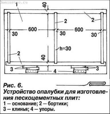 Устройство опалубки для изготовления пескоцементных плит