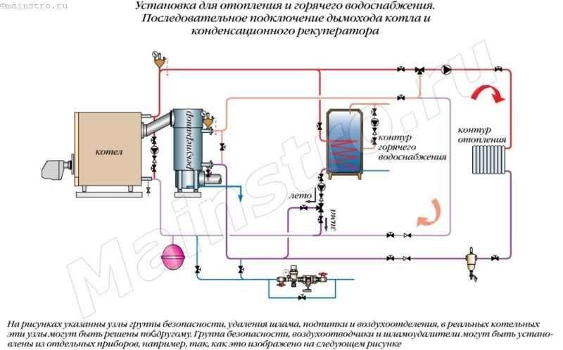 Установка для отопления и горячего водоснабжения. Последователъное подключение дымохода котла и конденсационного рекуператора