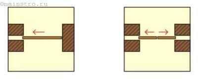 Раздвижные двери внутри стены