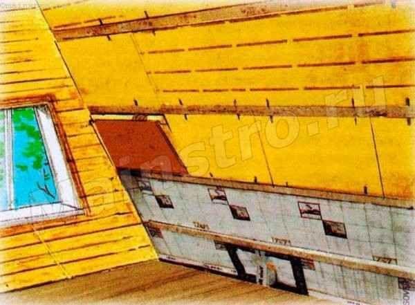 Мансарда, утеплённая плитами «ИЗОРОК».