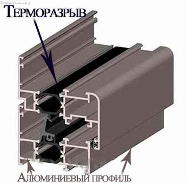 Схема остекления балконов или лоджий в алюминиевой раме