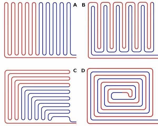 Четыре возможные схемы укладки труб под теплый водяной пол под ламинат (см. описание в тексте)